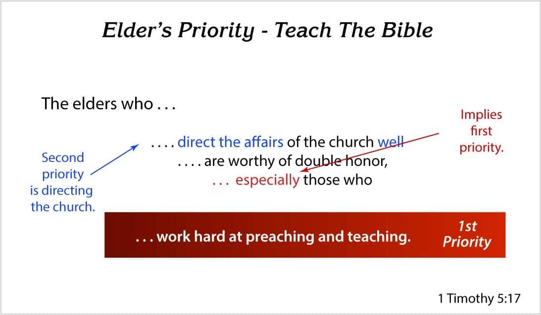 Elder's Priority - Teach The Bible